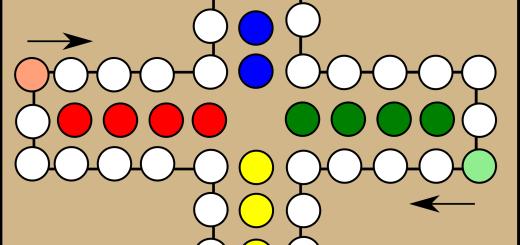 Gra planszowa Chińczyk - przykład planszy